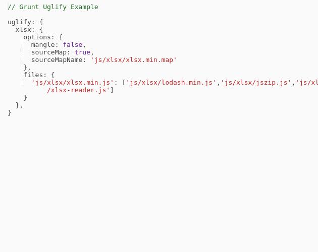 Grunt Uglify Example - Codepad