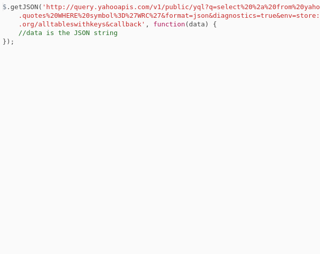 JavaScript / jQuery Load JSON from URL - Codepad